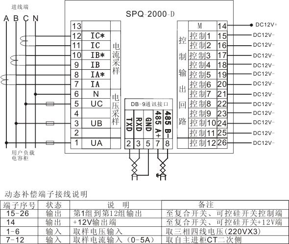 通讯             物理接口:rs232/485/usb