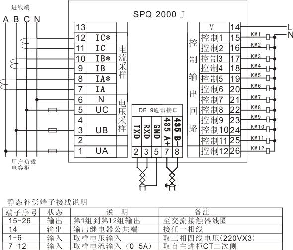 物理接口:rs232/485/usb