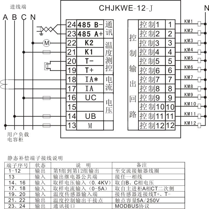 2、概述 JKW-E 智能无功综合控制器,以调整微处理芯片为核心,快速傅立叶变换,准确计算电网中各种参数。符合《DL/T597—1996低压无功补偿控制器订货技术条件》的要求,适用于交流0.4kV、50Hz低压配电系统的无功补偿控制。 3、测量精度 电 压:±0.5% 有功功率:±1.
