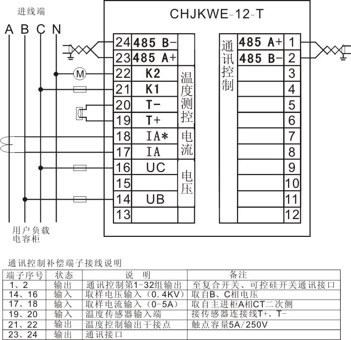 【chjkw-e智能无功综合控制器