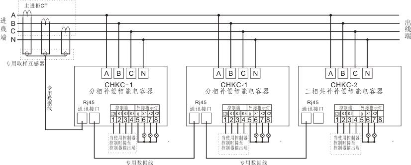 补偿装置-chkc智能式低压电力电容器